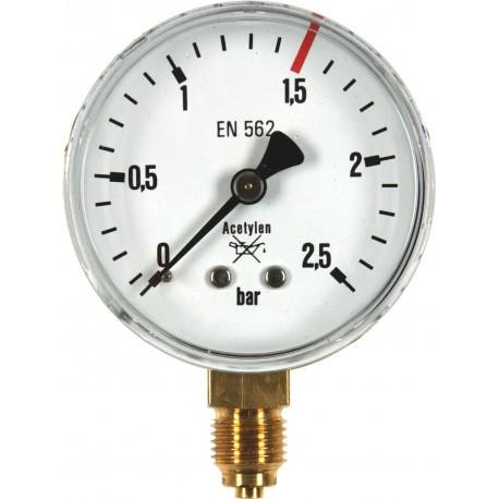 Typ 1433 Manometer für Schweißtechnik NG63
